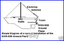 KISS-SSB Marine Radio SSB Ground Plane, Icom M802 and all others